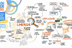 Laura Boella - L'empatia, risorsa in un mondo in crisi