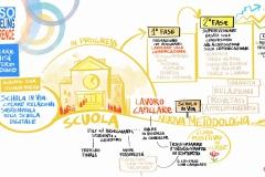 Alberto Dea, Stefania Nuzzo - Schola in via: creare relazioni sostenibili nella scuola digitale